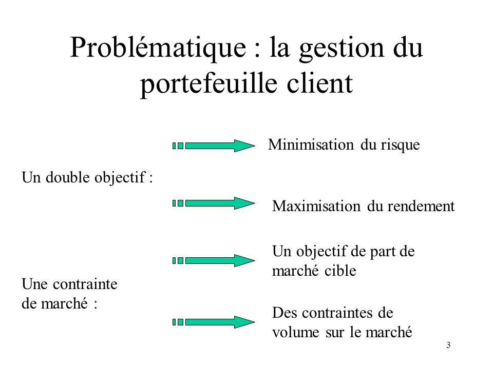 Problématique : la gestion du portefeuille client