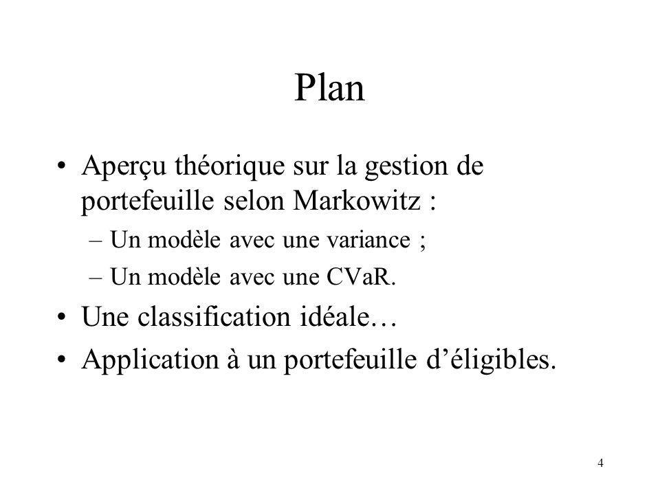 Plan Aperçu théorique sur la gestion de portefeuille selon Markowitz :