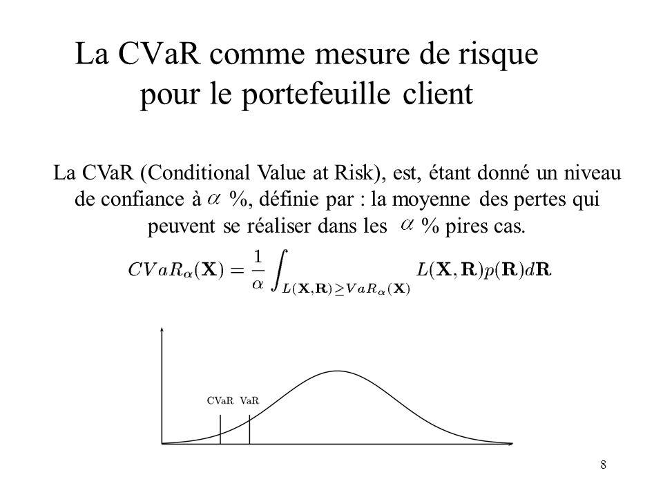 La CVaR comme mesure de risque pour le portefeuille client