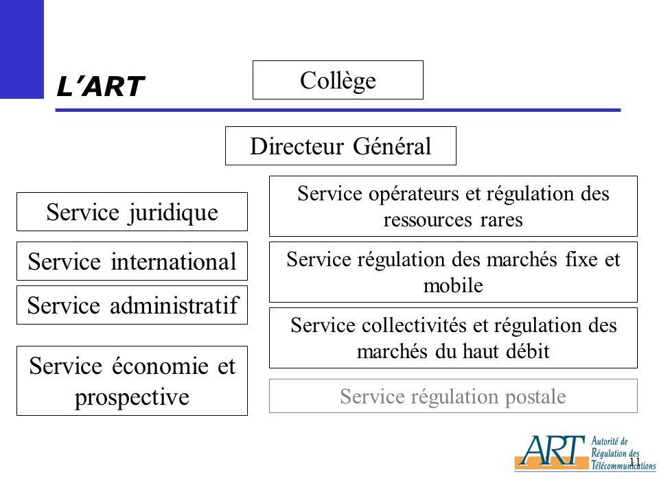 L'ART Collège Directeur Général Service juridique
