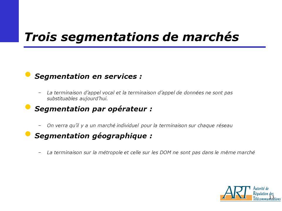 Trois segmentations de marchés