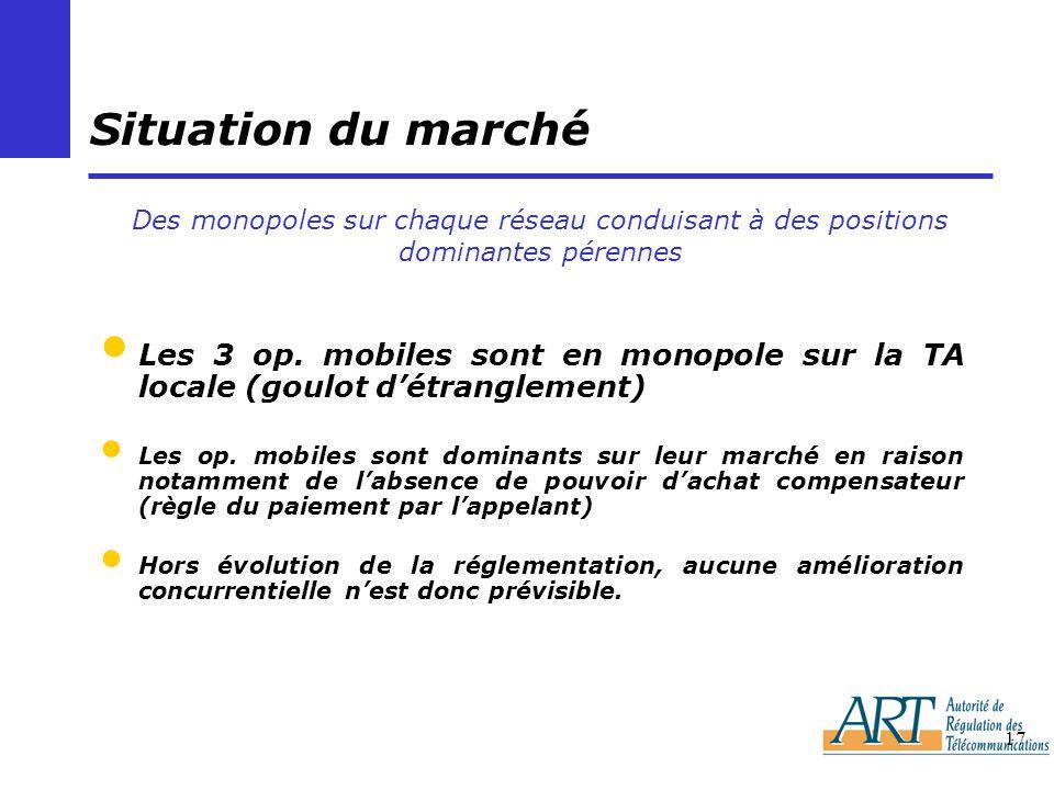 Situation du marché Des monopoles sur chaque réseau conduisant à des positions dominantes pérennes.