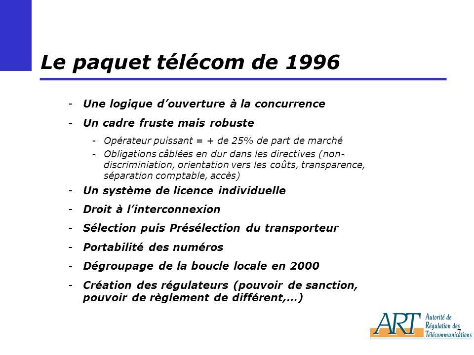 Le paquet télécom de 1996 Une logique d'ouverture à la concurrence