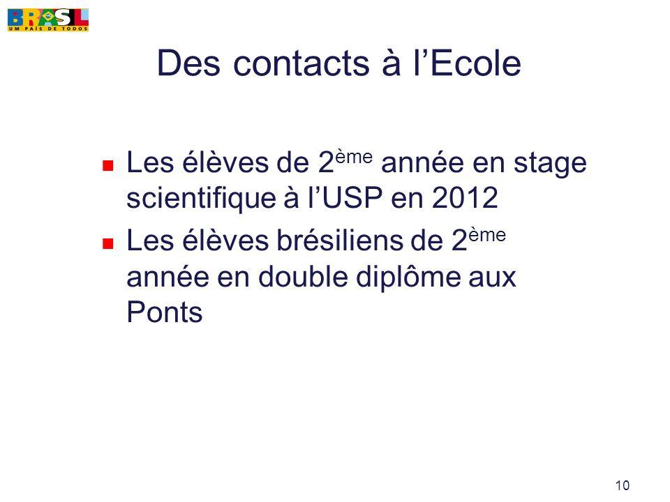 Des contacts à l'Ecole Les élèves de 2ème année en stage scientifique à l'USP en 2012.