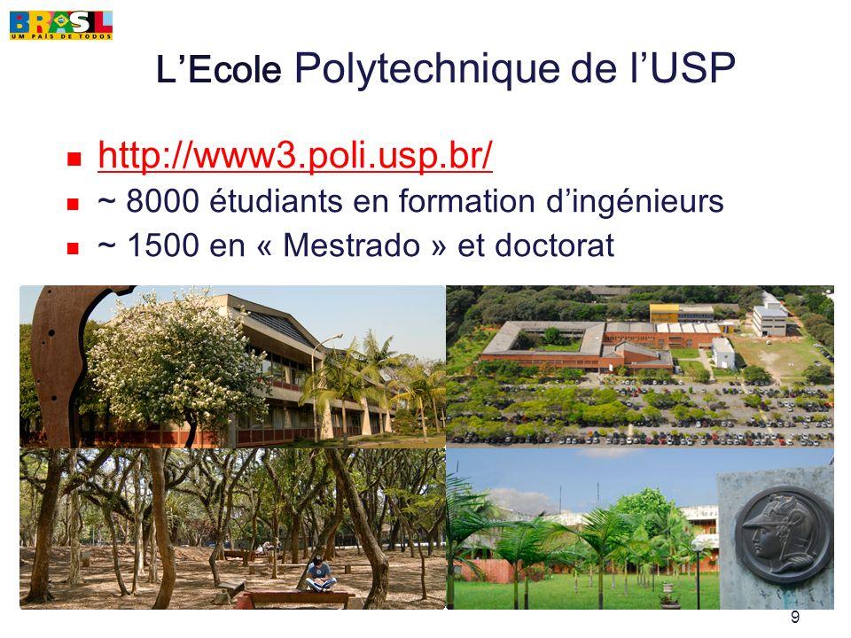L'Ecole Polytechnique de l'USP
