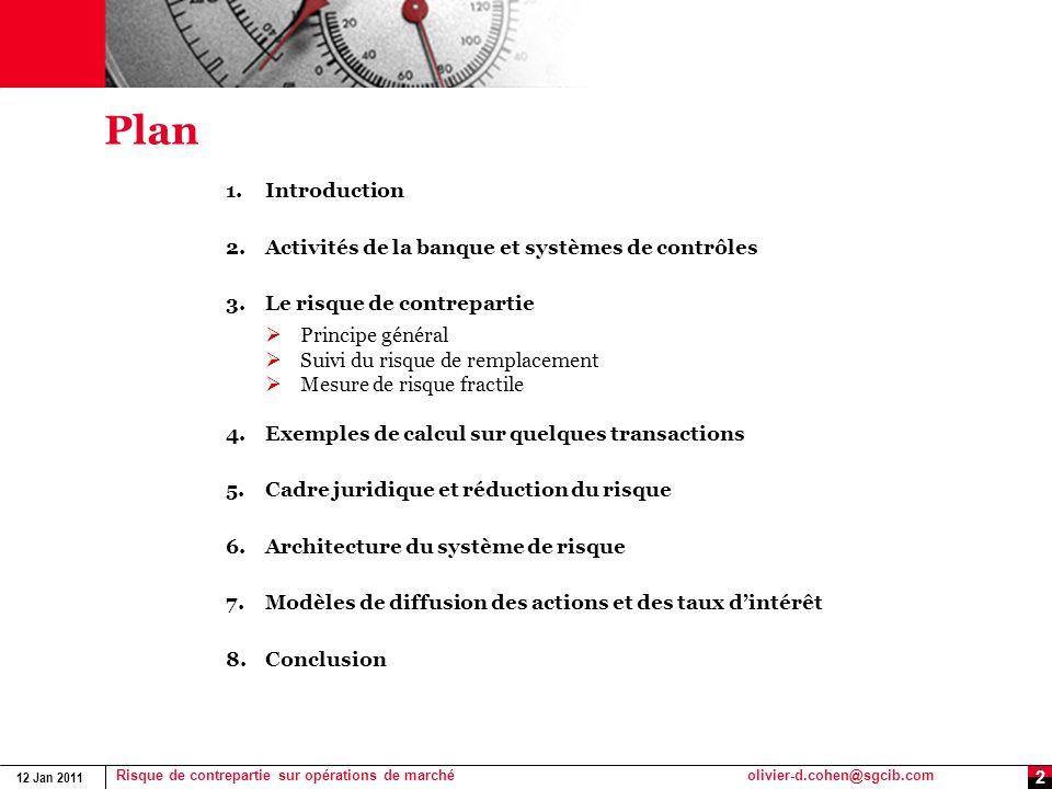 Plan Introduction Activités de la banque et systèmes de contrôles