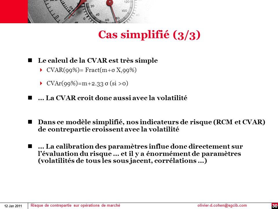 Cas simplifié (3/3) Le calcul de la CVAR est très simple