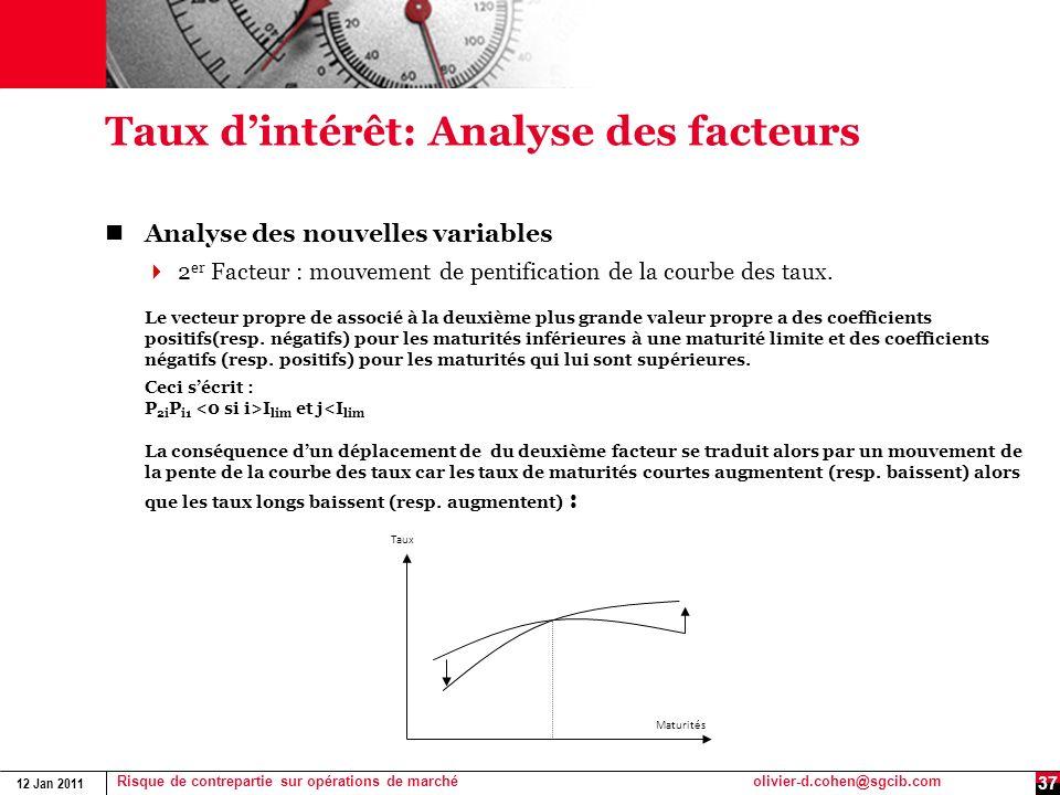 Taux d'intérêt: Analyse des facteurs