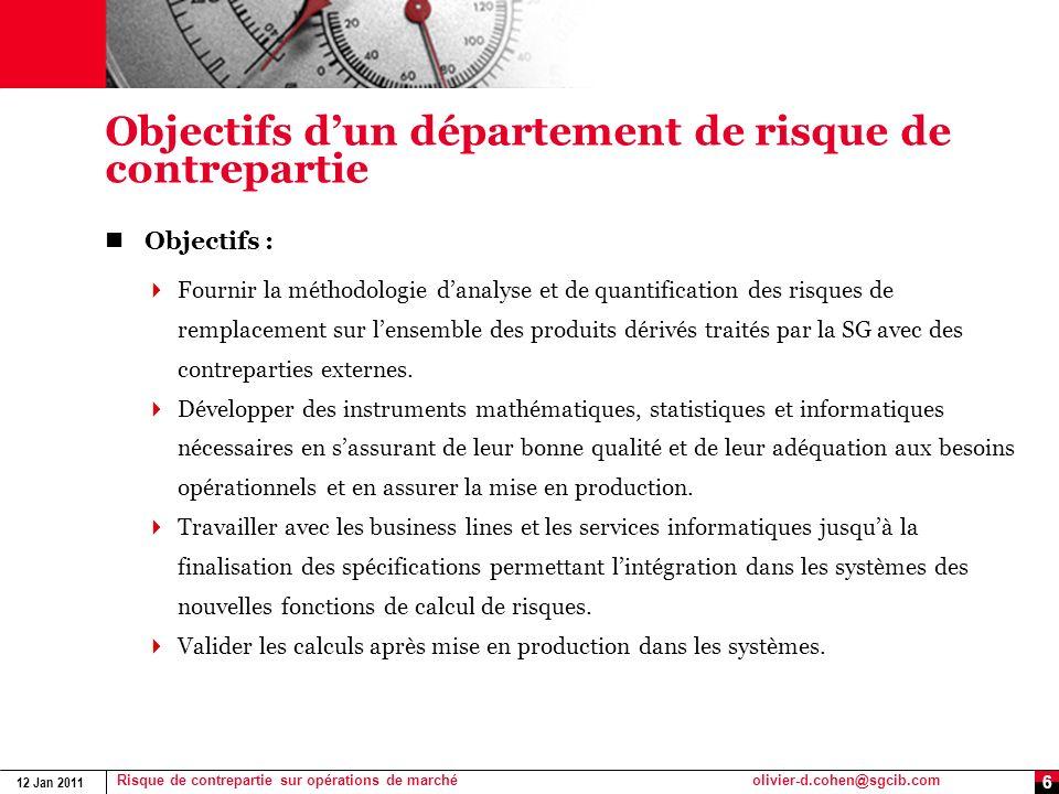 Objectifs d'un département de risque de contrepartie