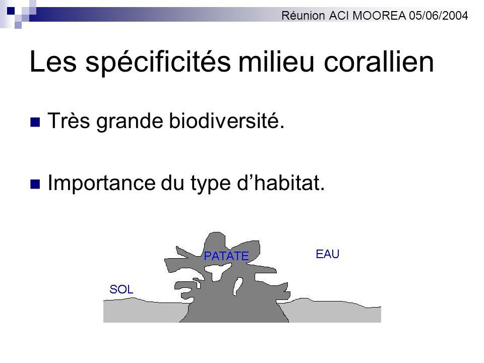 Les spécificités milieu corallien