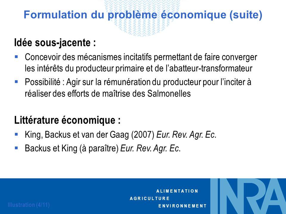 Formulation du problème économique (suite)