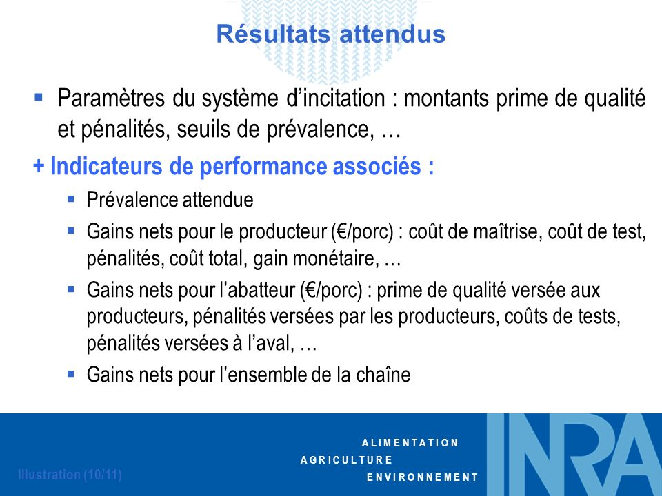+ Indicateurs de performance associés :
