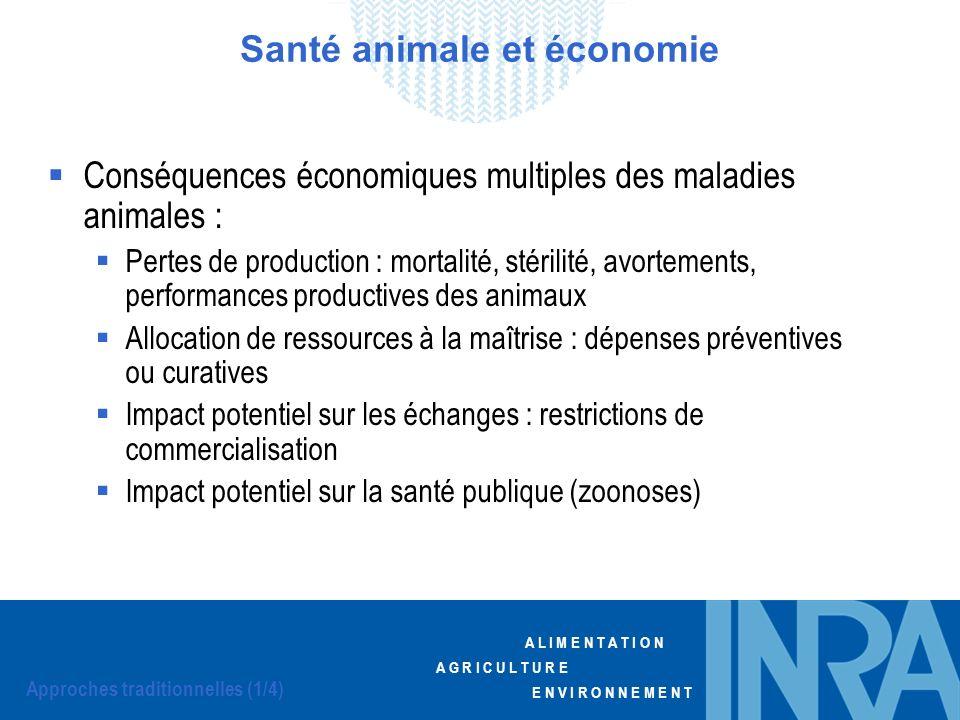 Santé animale et économie