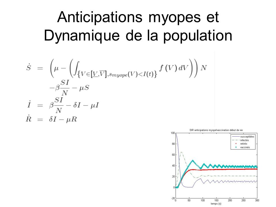 Anticipations myopes et Dynamique de la population