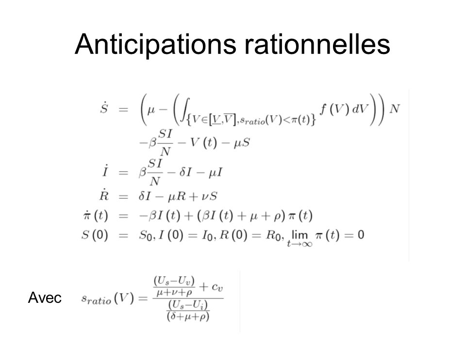 Anticipations rationnelles