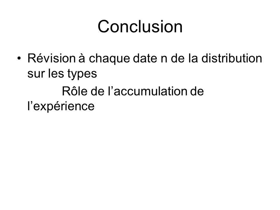 Conclusion Révision à chaque date n de la distribution sur les types