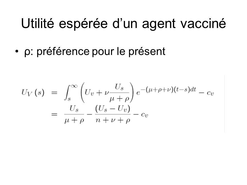 Utilité espérée d'un agent vacciné