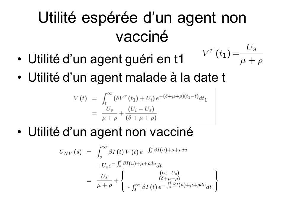 Utilité espérée d'un agent non vacciné