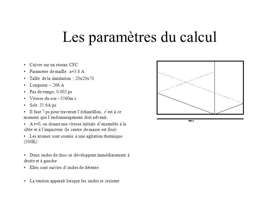 Les paramètres du calcul
