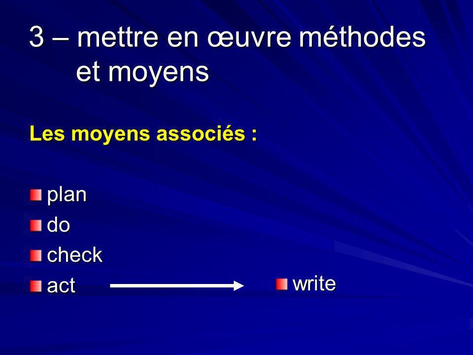 3 – mettre en œuvre méthodes et moyens