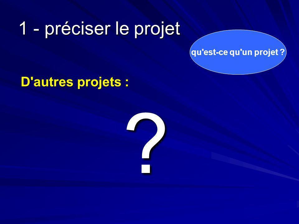1 - préciser le projet qu est-ce qu un projet D autres projets :