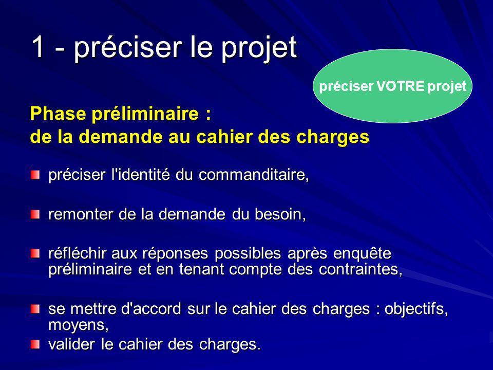 1 - préciser le projet Phase préliminaire :