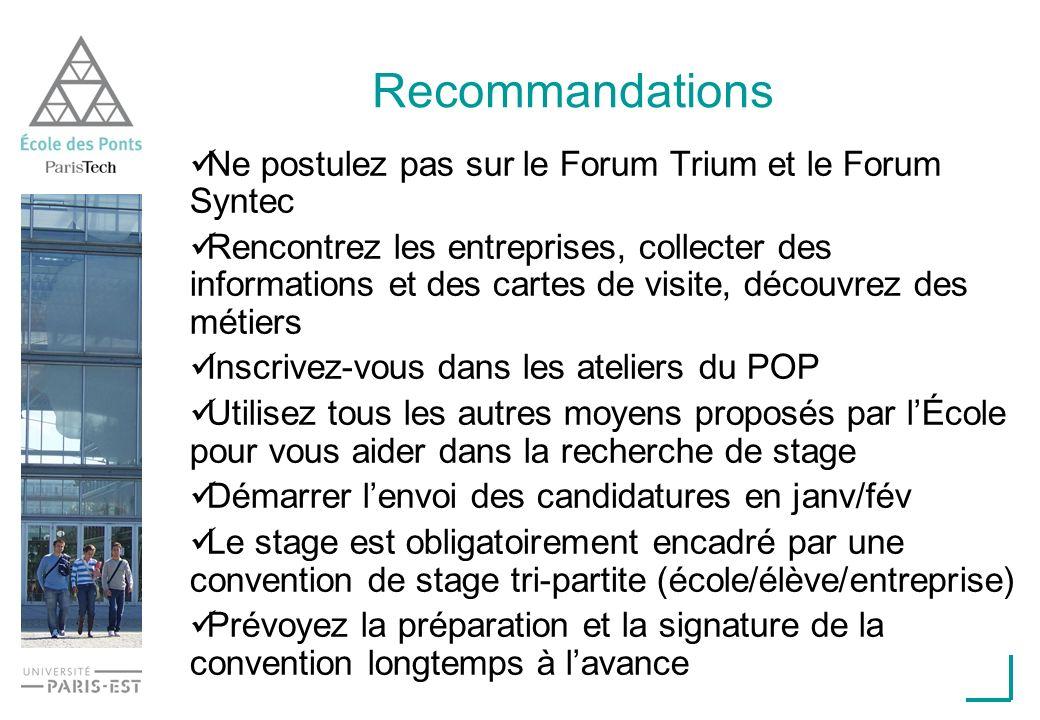 Recommandations Ne postulez pas sur le Forum Trium et le Forum Syntec