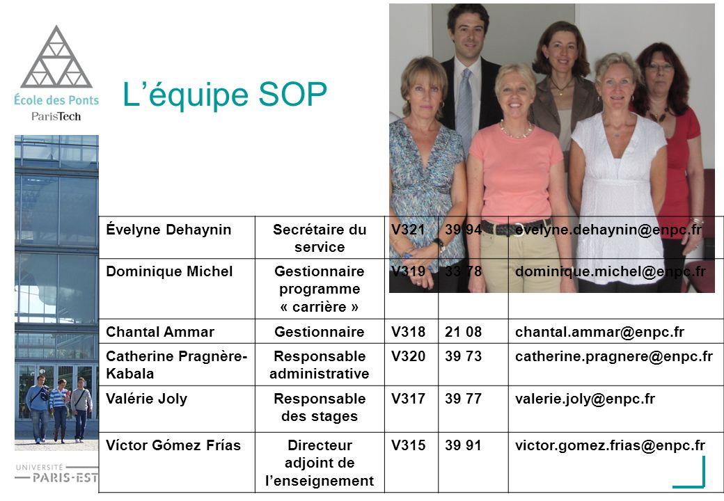 L'équipe SOP Évelyne Dehaynin Secrétaire du service V321 39 94