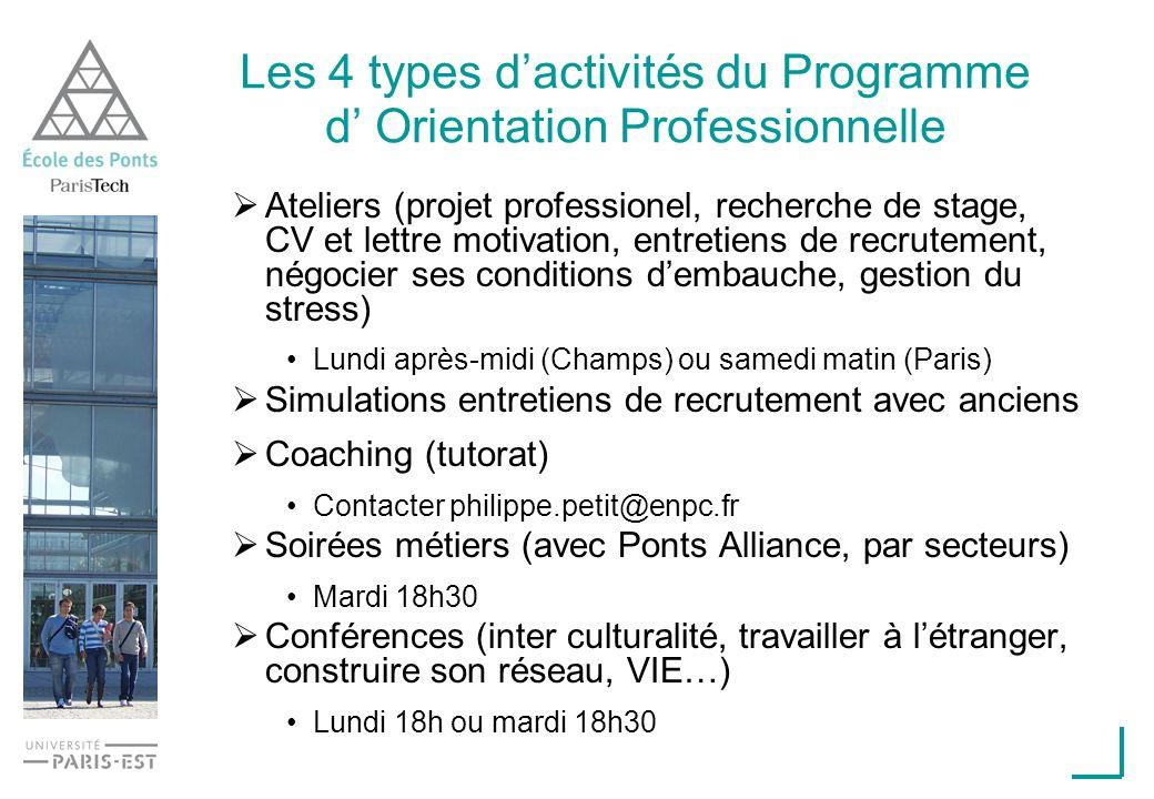 Les 4 types d'activités du Programme d' Orientation Professionnelle