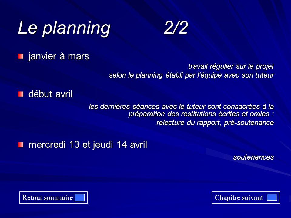Le planning 2/2 janvier à mars début avril