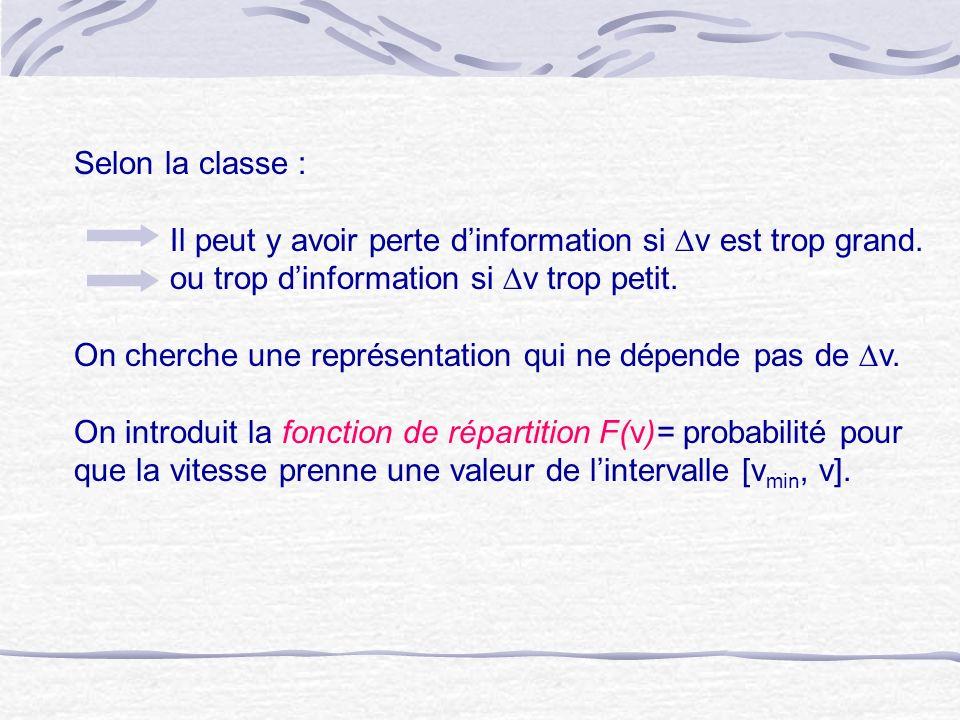 Selon la classe : Il peut y avoir perte d'information si Dv est trop grand. ou trop d'information si Dv trop petit.