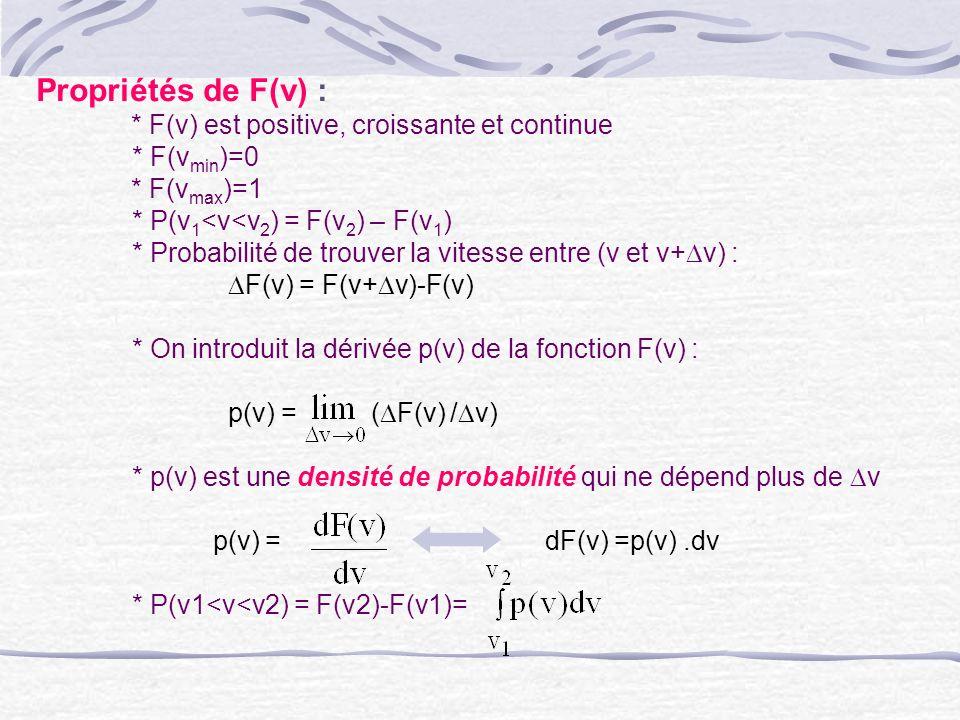 Propriétés de F(v) : * F(v) est positive, croissante et continue