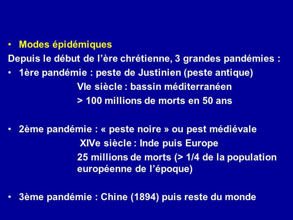 Depuis le début de l'ère chrétienne, 3 grandes pandémies :