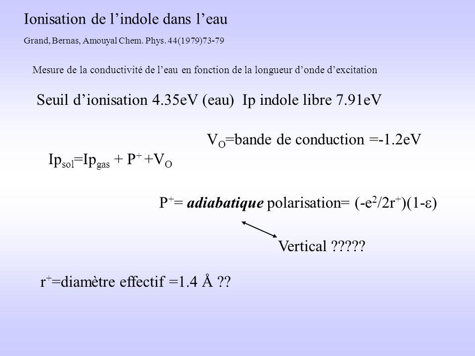 Ionisation de l'indole dans l'eau