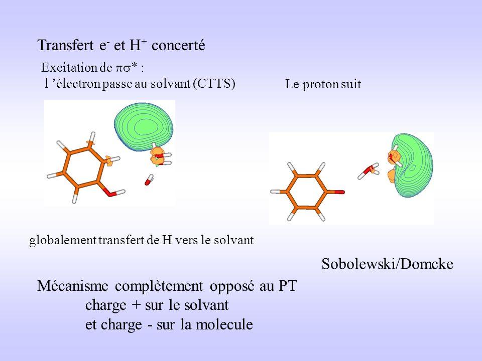 Transfert e- et H+ concerté