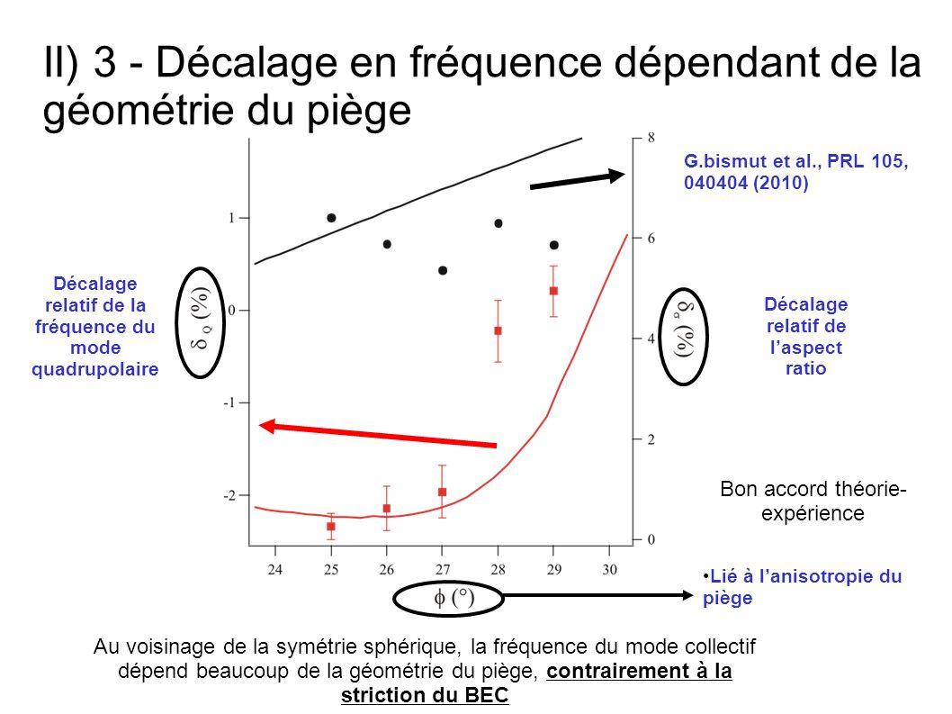 II) 3 - Décalage en fréquence dépendant de la géométrie du piège