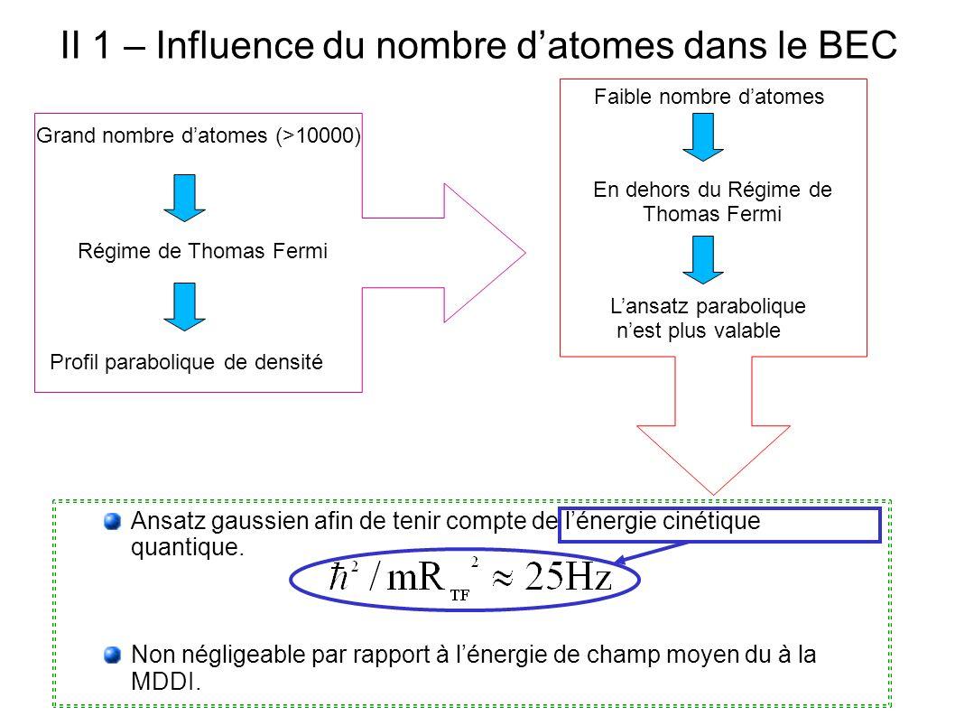II 1 – Influence du nombre d'atomes dans le BEC