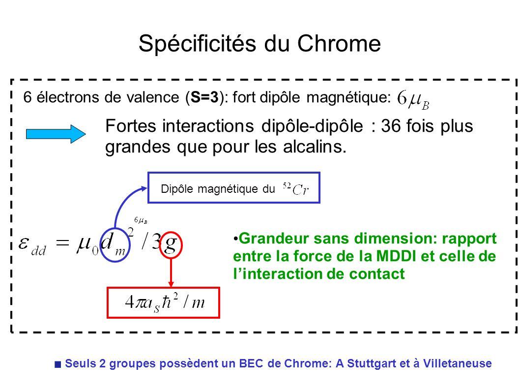 Spécificités du Chrome