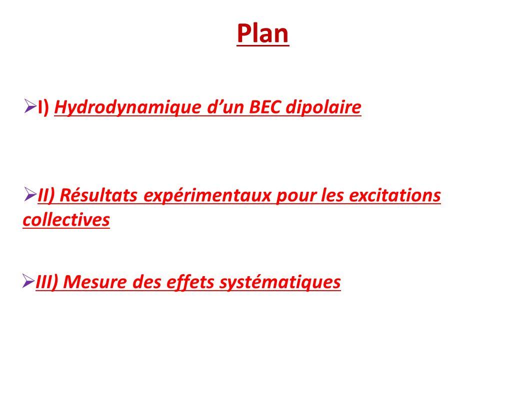 Plan I) Hydrodynamique d'un BEC dipolaire
