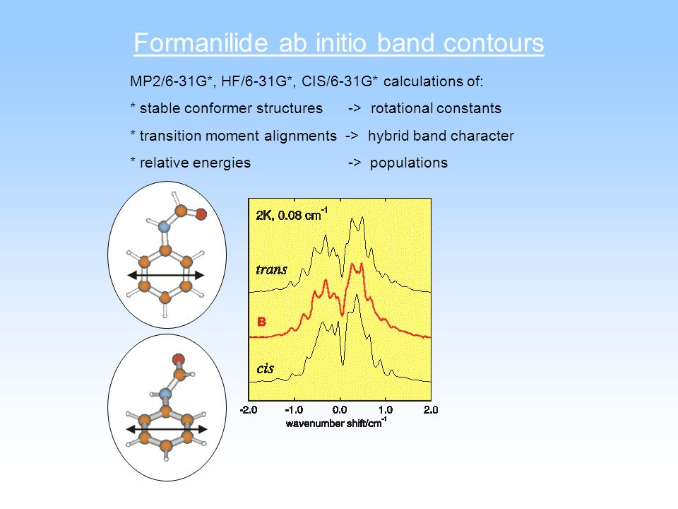 Formanilide ab initio band contours