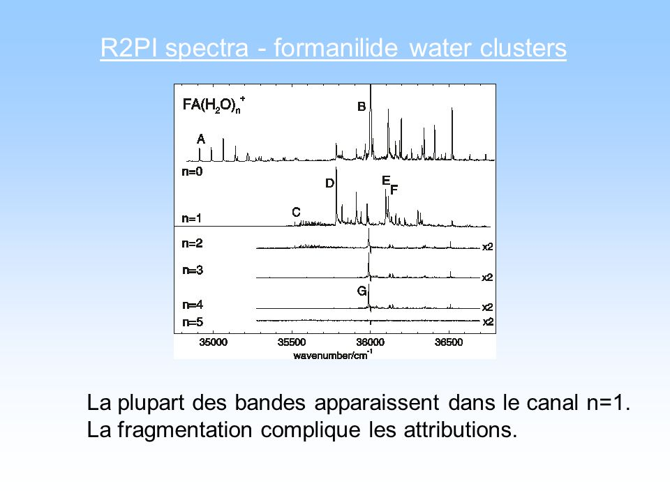 R2PI spectra - formanilide water clusters