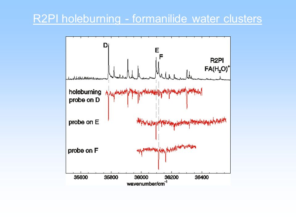 R2PI holeburning - formanilide water clusters