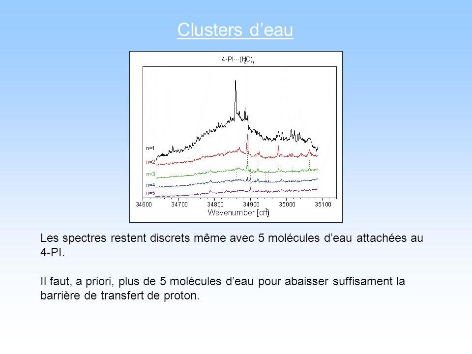 Clusters d'eau Les spectres restent discrets même avec 5 molécules d'eau attachées au 4-PI.