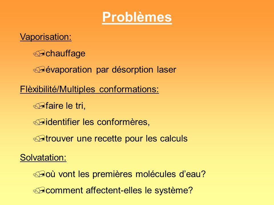 Problèmes Vaporisation: /chauffage /évaporation par désorption laser