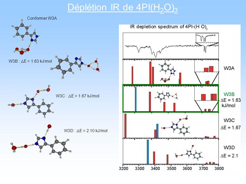 Déplétion IR de 4PI(H2O)3 Conformer W3A W3B : DE = 1.63 kJ/mol