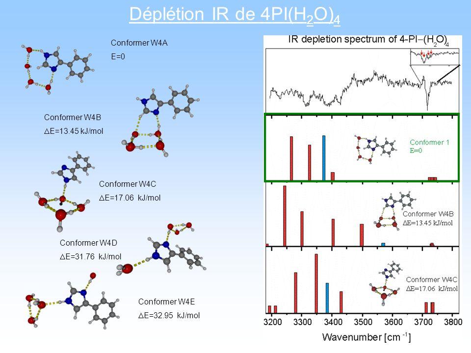 Déplétion IR de 4PI(H2O)4 Conformer W4A E=0 Conformer W4B