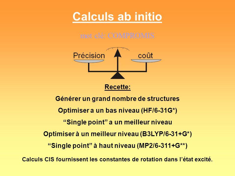Calculs ab initio mot clé: COMPROMIS Recette: