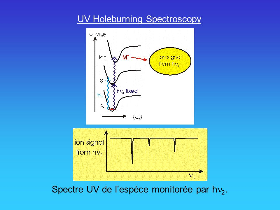 UV Holeburning Spectroscopy