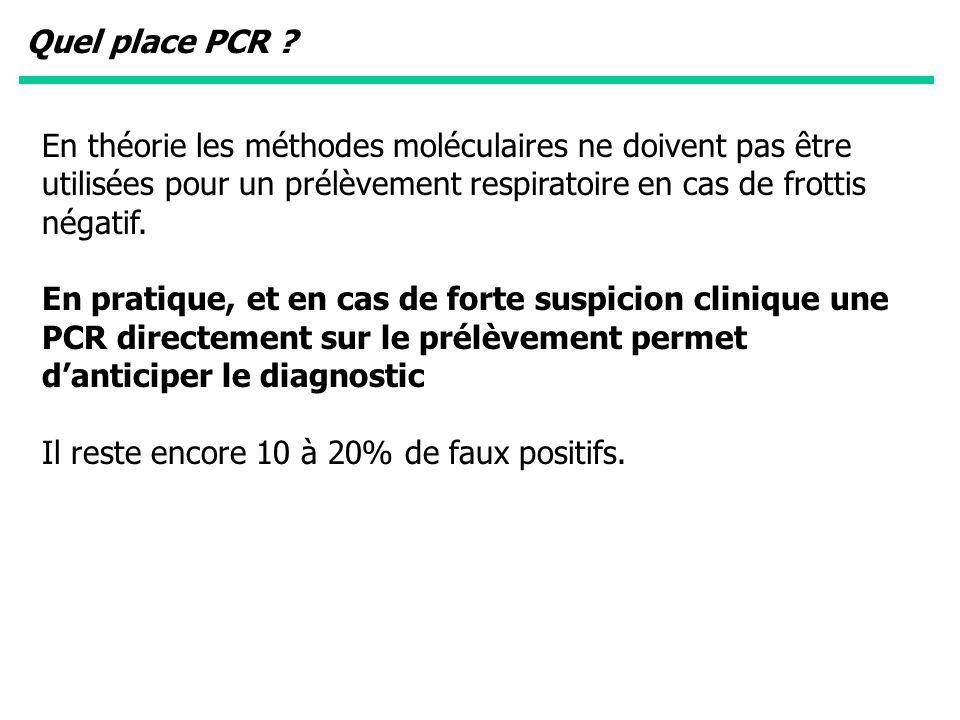 Quel place PCR En théorie les méthodes moléculaires ne doivent pas être utilisées pour un prélèvement respiratoire en cas de frottis négatif.