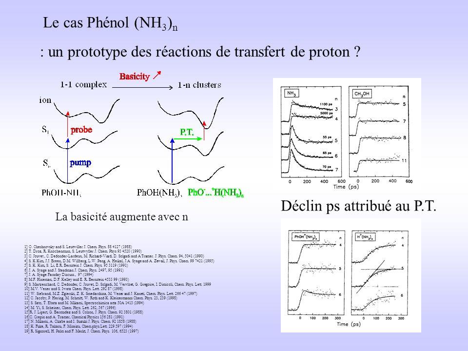 : un prototype des réactions de transfert de proton